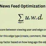 El edgerank y otros algoritmos de Facebook